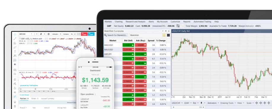 forex.com platform