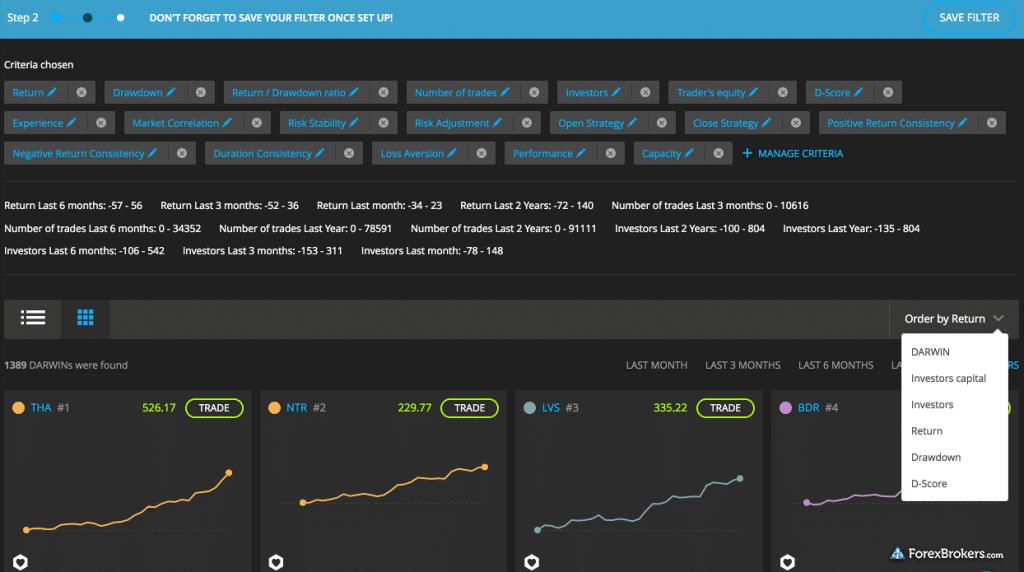 Darwinex Platform