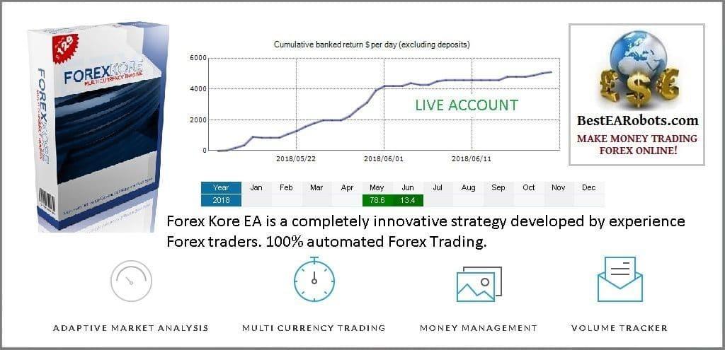 Forex Kore EA Website