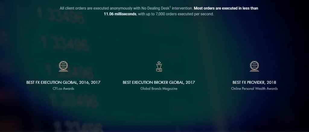 FxPro Awards