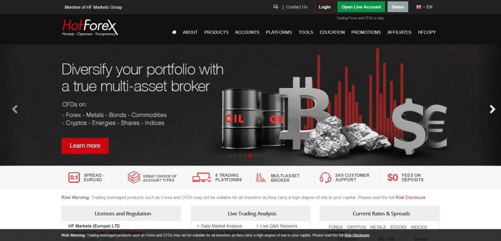 Hot Forex Website