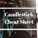 Candlestick Cheat Sheet