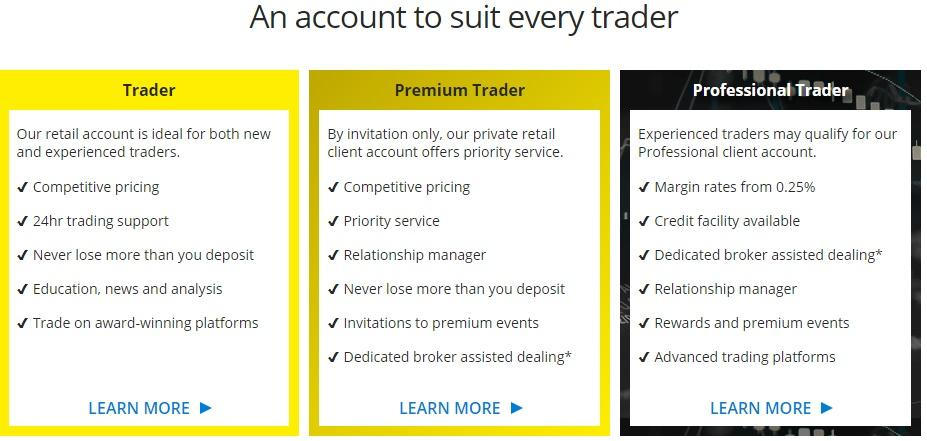 city index account options