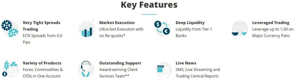 key features of icm capital