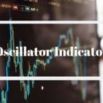 Oscillator Indicator