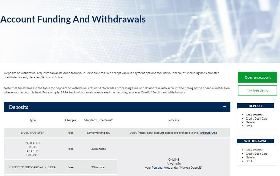 deposit & withdrawal