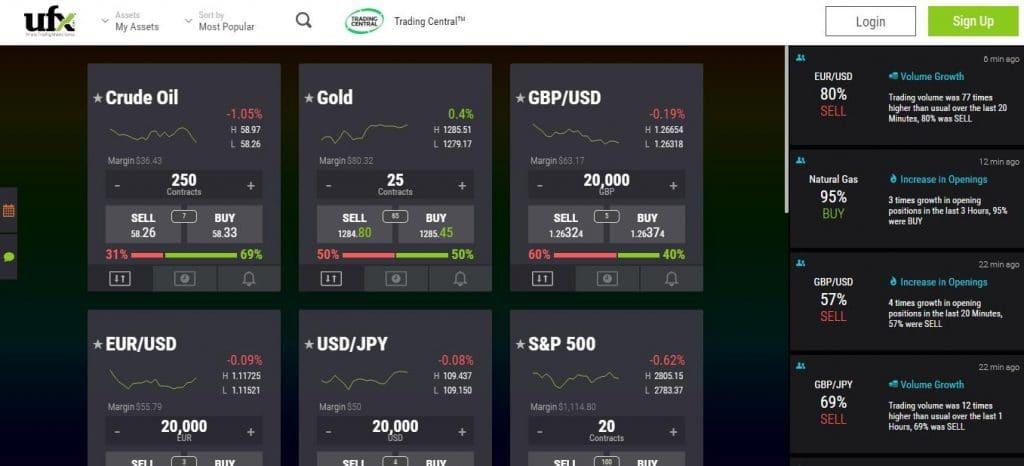 ufx trading platform