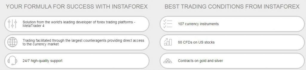 instaforex trading conditions