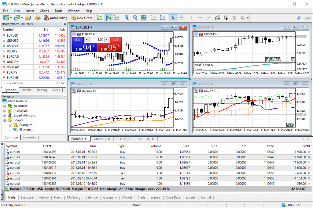 forex trading acount