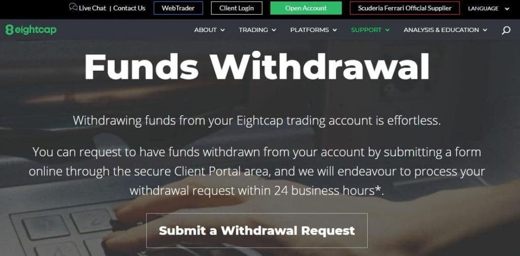 eightcap funds withdrawal
