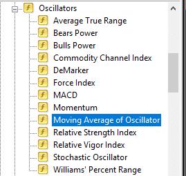 MA as an Oscillator