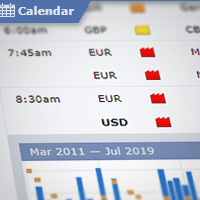 Guide to Using Economic Calendar in Forex Trading
