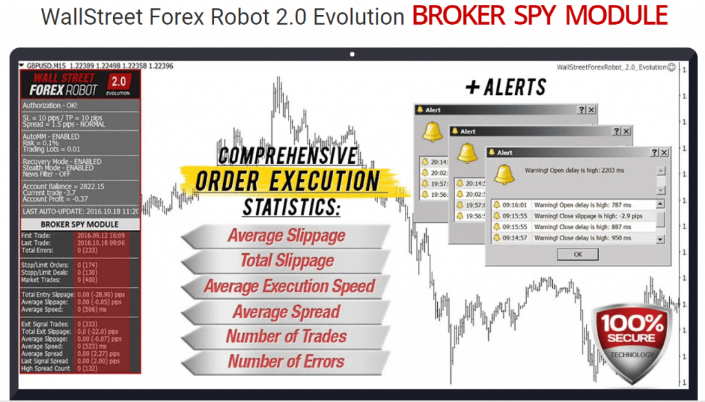 Wall Street 2.0 Forex Robot features