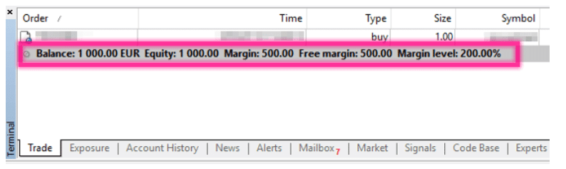 Margin Trading in Forex