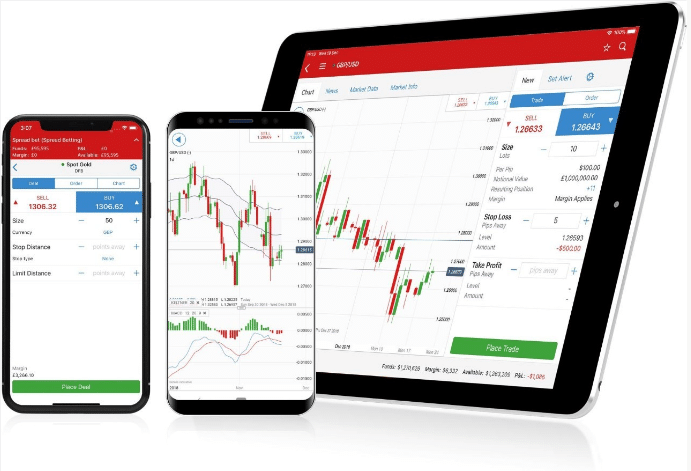 IG Group Mobile Trading