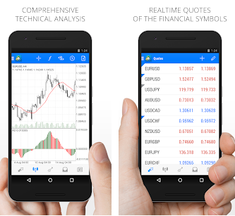 Pepperstone MetaTrader 4 Mobile