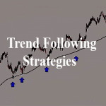 Building a Trend-Following Strategy: Three-Step Steps