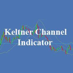 Keltner Channel Indicator