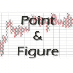 Point and Figure Charts Explained in Forex