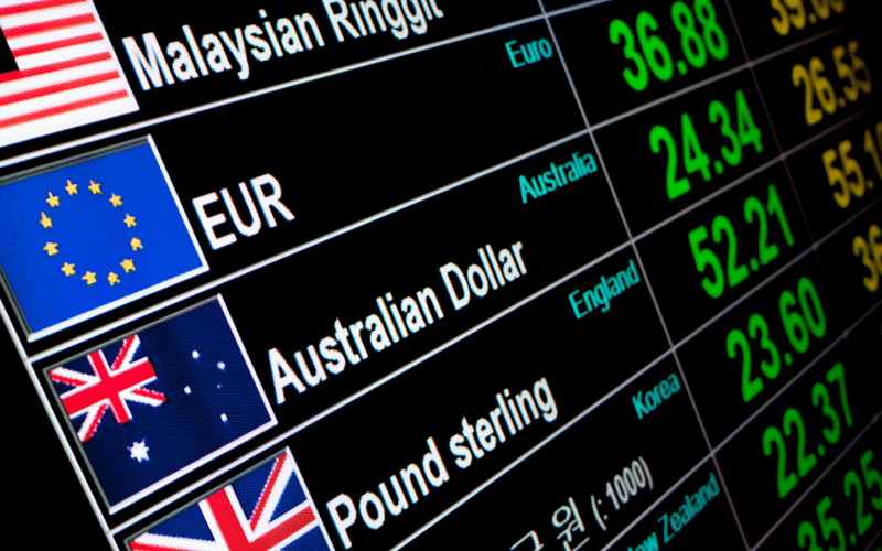 Cross Correlation in Forex trading