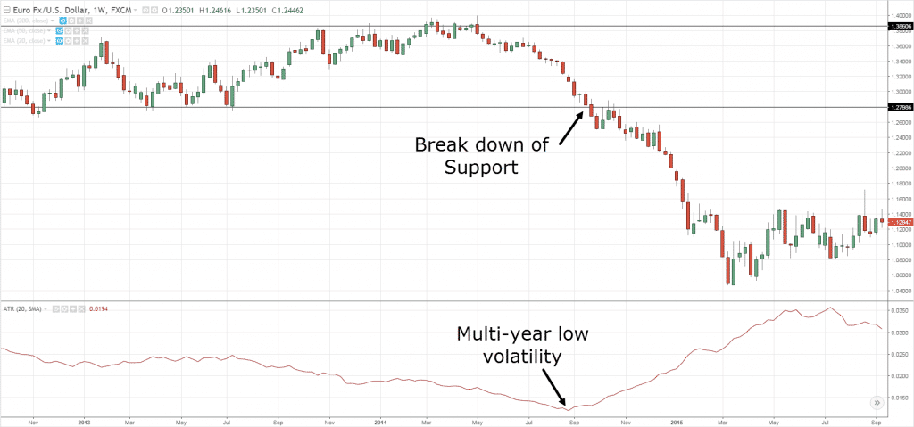 ATR Momentum Breakout Strategy