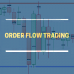 Order flow trading in forex, explained
