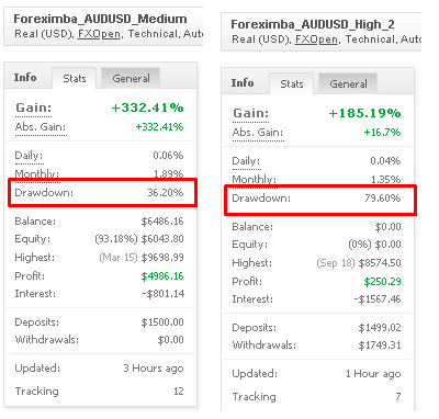 Foreximba Trading Results
