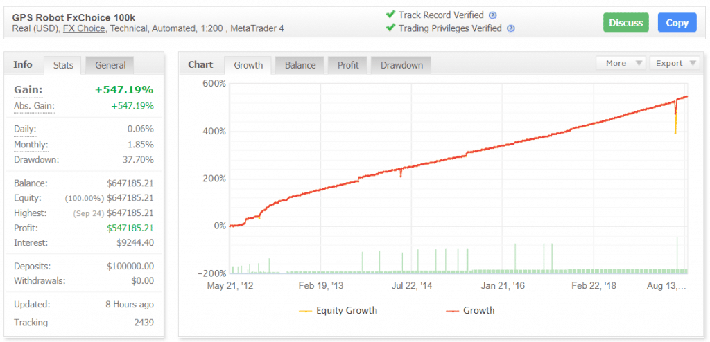 GPS Forex Robot 3 Trading results