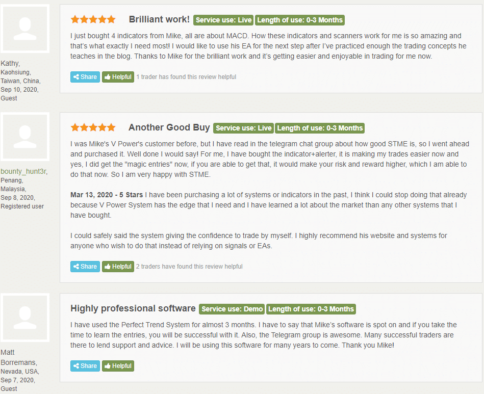 Perfect Trend System Customer Reviews
