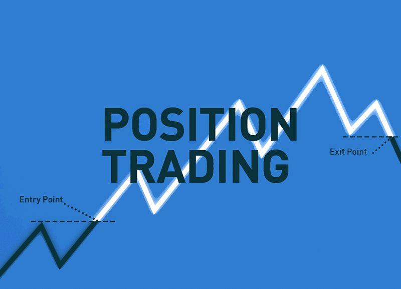 Position in trading