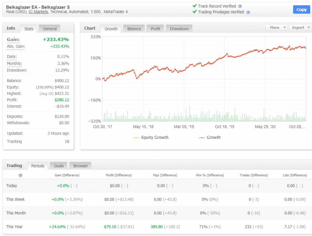 Live Account Trading Results