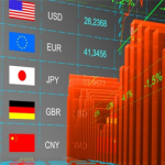 Tips to Mitigate Exchange Rate Risk