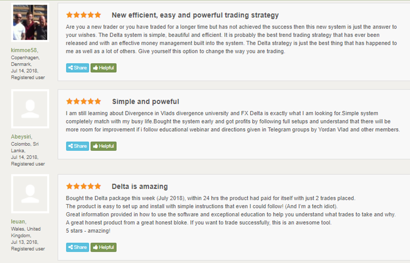 FX Delta Customer Reviews