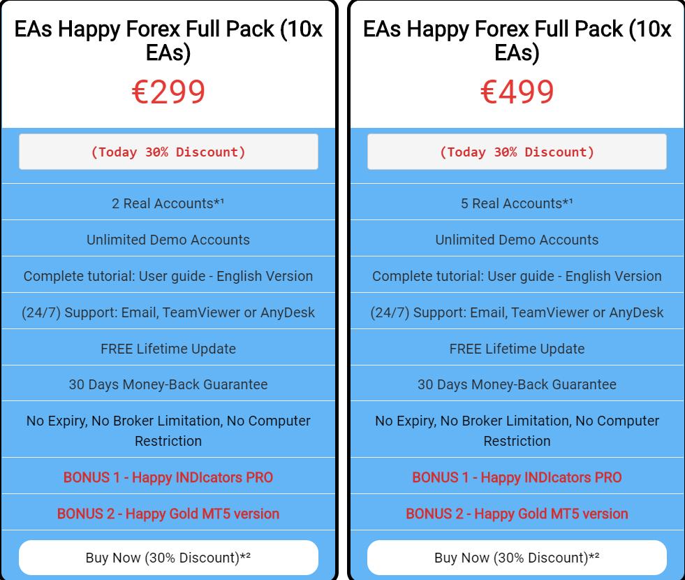Happy Way Pricing