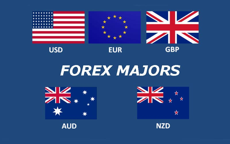 2021 Outlook for the Best-Performing Forex Majors in 2020