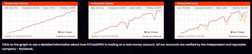 FX Track Pro Real Account Trading Results