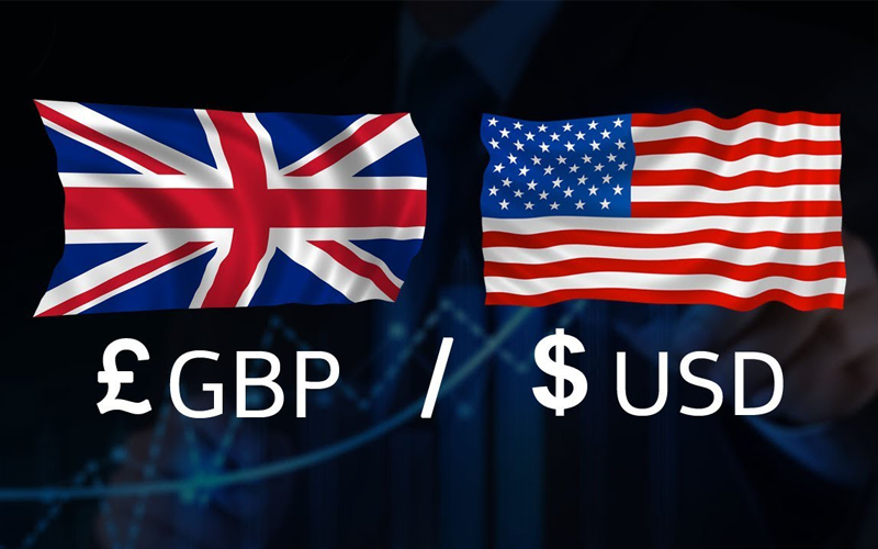 GBP/USD Volatility Intensifies as COVID and Brexit Woes Mount