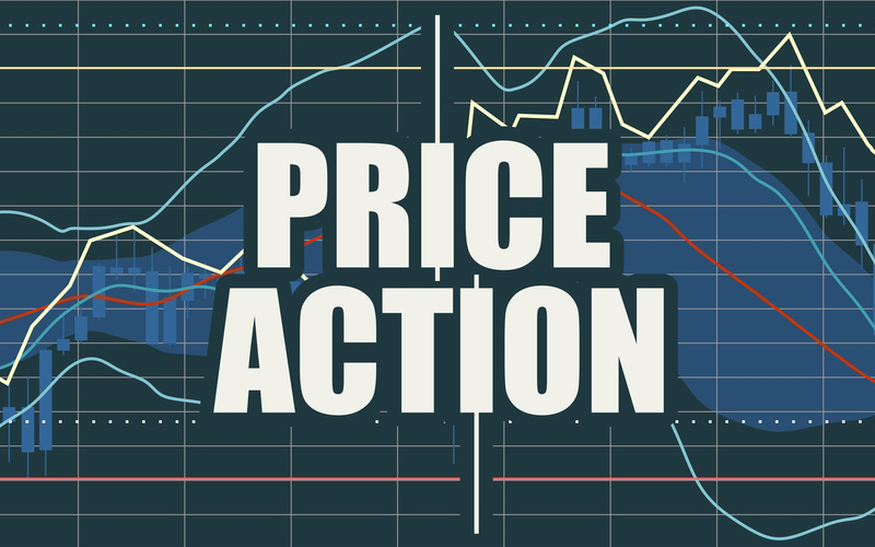Price Action Strategy: Breaking it Down from Weekly to M15