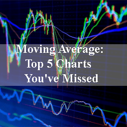 Moving Average: Top 5 Charts You've Missed