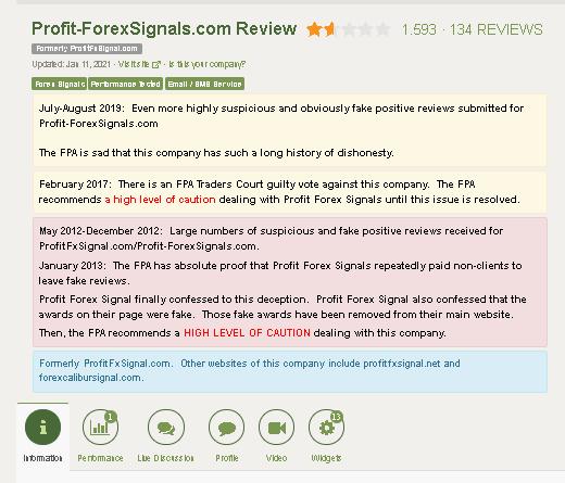 Profit Forex Signals Customer Reviews