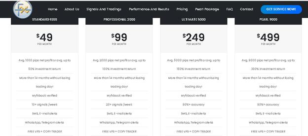 Profit Forex Signals Pricing
