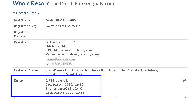Profit Forex Signals website