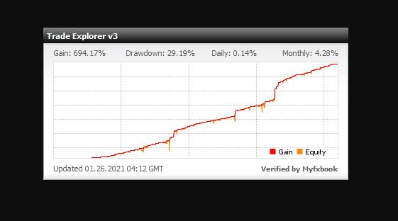 Trade Explorer Live Account Trading