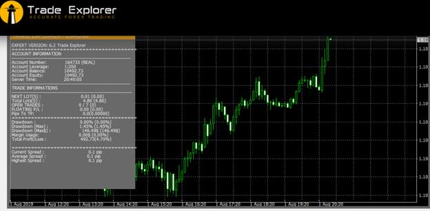 Trade Explorer chart
