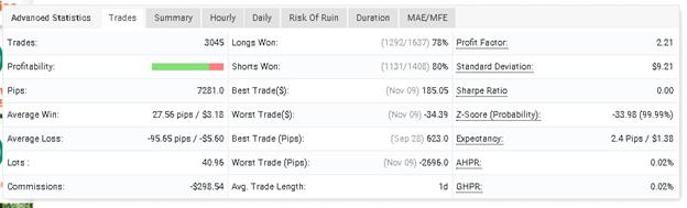Trade Explorer advanced statistics