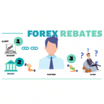 Forex Rebate Programs, Are They Worth It?
