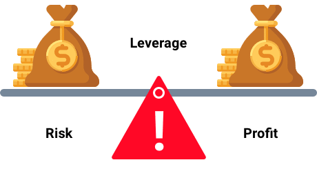 What is the best leverage