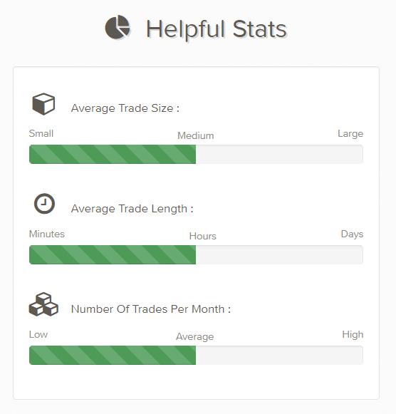 Odin Forex Robot. Helpful Stats