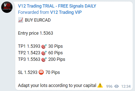 V12 Trading Real Account Trading Results