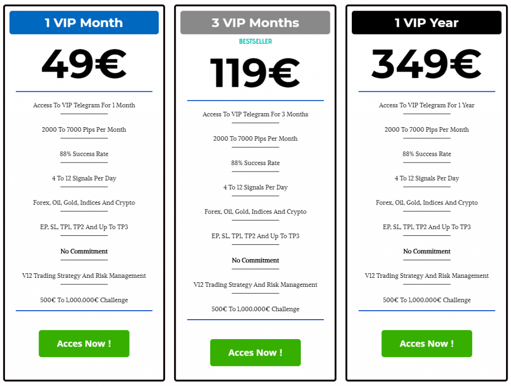 V12 Trading Pricing